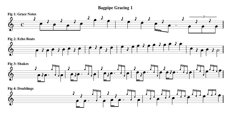 The Piper's Corner: Understanding Bagpipe Music