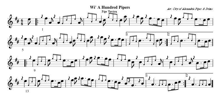 The Piper's Corner: Understanding Bagpipe Music